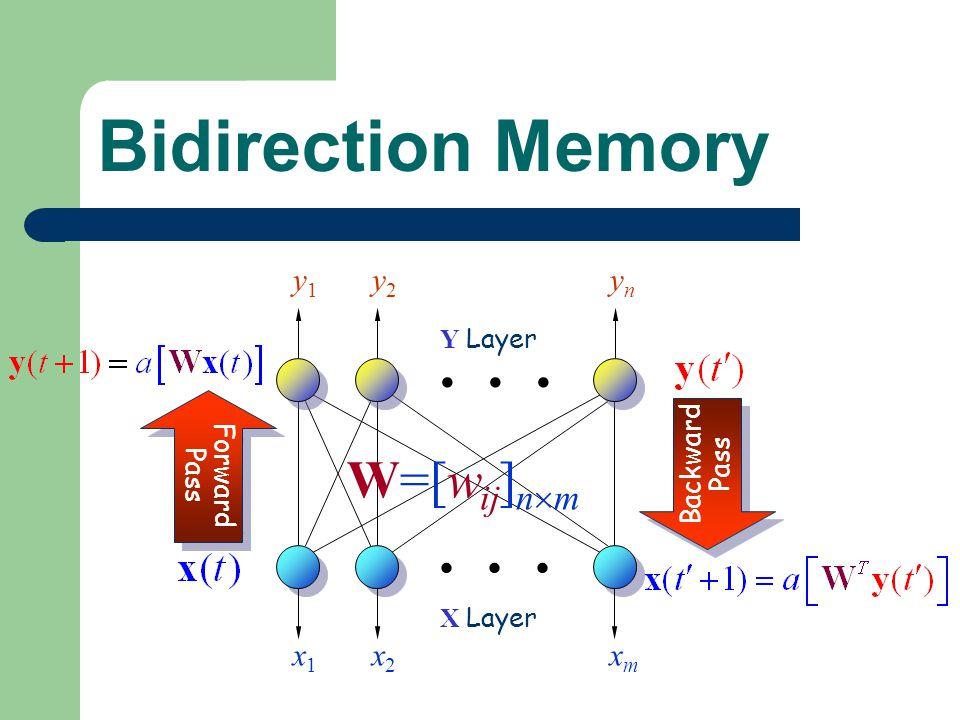 . . . . . . Bidirection Memory W=[wij]nm y1 y2 yn x1 x2 xm Y Layer